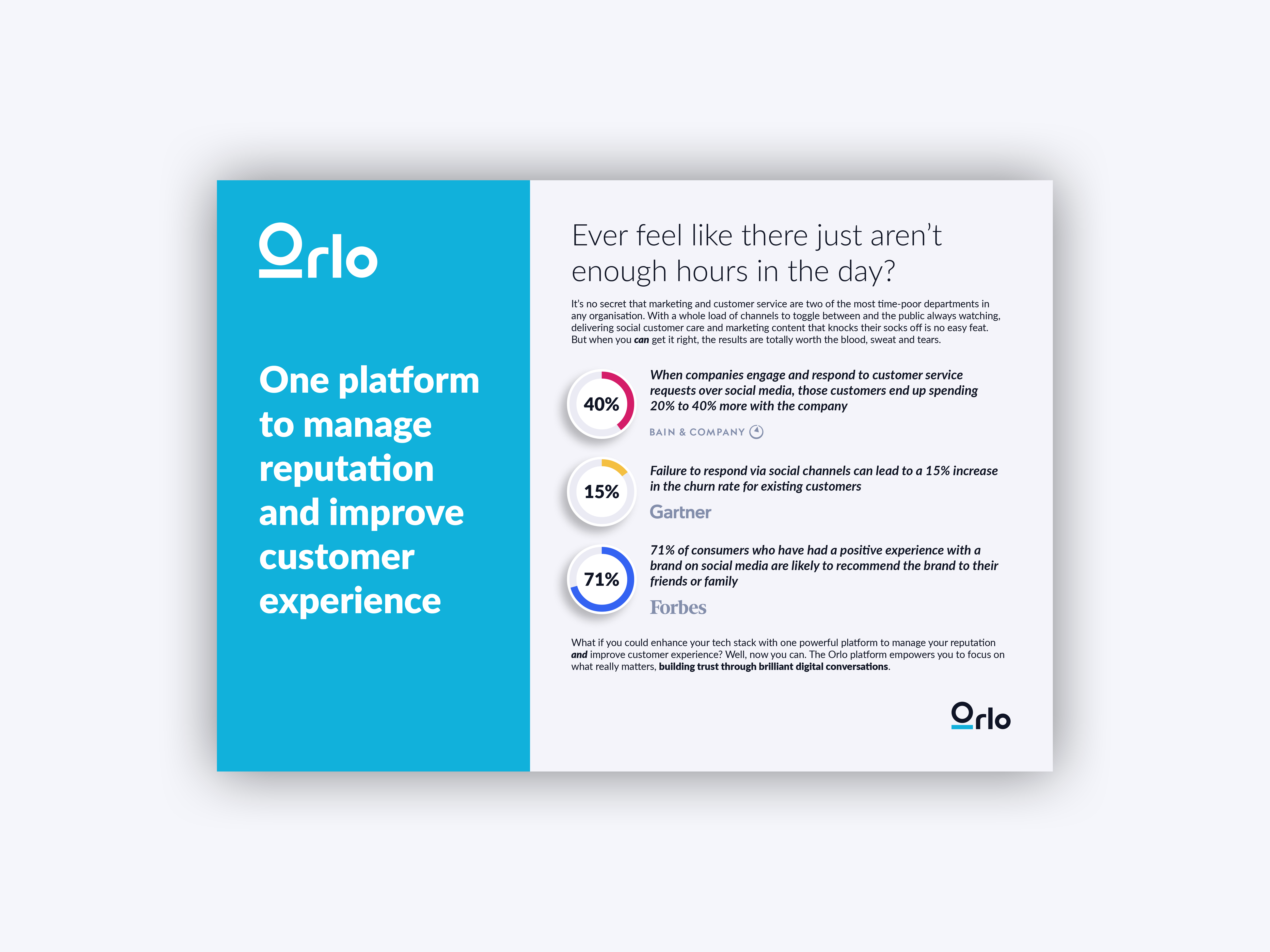 the-Orlo-difference-mockup